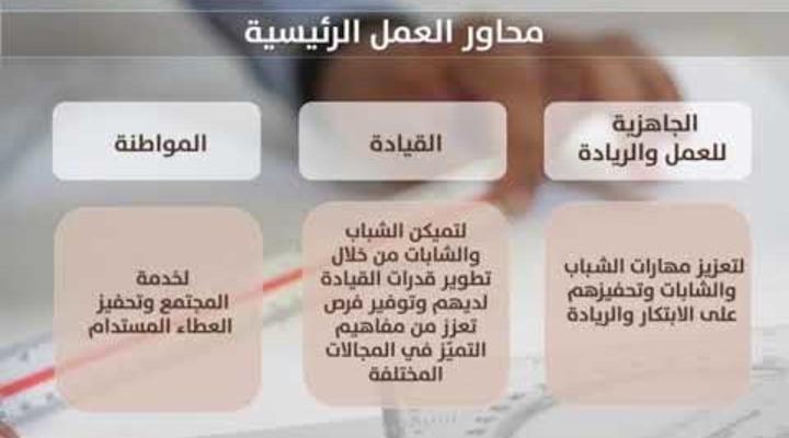"""Embedded thumbnail for كلمة الدكتورة تمام منكو في المؤتمر الصحفي الخاص بالإعلان عن إنجازات مبادرة """"نوى"""" و """"نحن"""""""